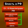 Органы власти в Железногорске
