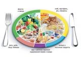 Комплекс Золотой стрелец - иконка «питание» в Железногорске